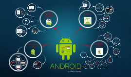 Copy of Android Development