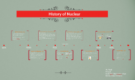 History of Nuclear (not shared)