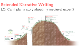 Copy of Extended Narrative Writing