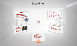 Storyline method