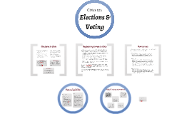 Elections & Voting