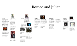 romeo and juliet timeline pdf