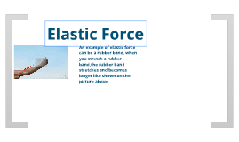 what is the relationship between tension and elastic force