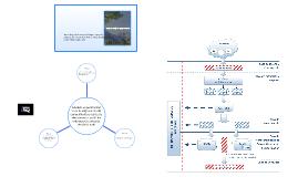 Modelo experimental para la adquisición de conocimiento y to
