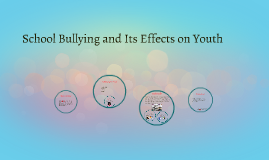 bullying in school and its effects The long term effects of bullying by mark dombeck, phd wwwinfoepmhmrorg but rather on the school bus i can vividly recall days when i would have to launch.