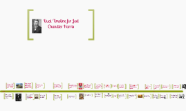 Dual Timeline for Joel Chandler Harris