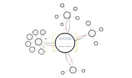 Copy of Informe Anual Departamento de Matemática
