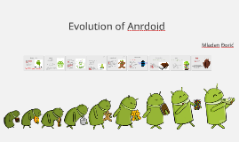 Copy of Evolution of Android