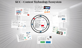 Content Technology Ecosystem