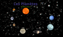 Copy of Planets