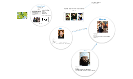 Islamic Sects in The Kite Runner