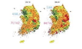 국가균형발전과 지역의 대응
