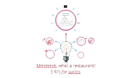 Copy of Restaurant success