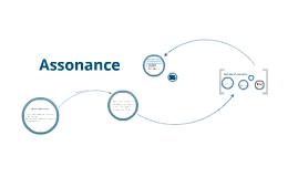 Copy of Assonance Lesson Plan