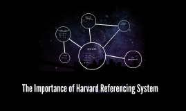 The Importance of Havard Referencing System