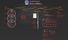 Scoala interna REVA SIMERIA