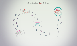 Christianity v. Igbo Religion