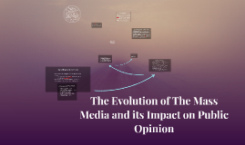 Copy of The Evolution of The Mass Media