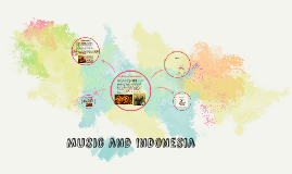 Music and indonesia