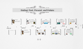 Dating; Past, Present, and Future