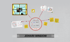 johari window and language communication english language essay Home » leadership communication and the johari window title leadership communication and the johari window author(s) little, lynn pub date march 2005  across groups of countries.