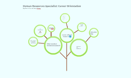 Copy of Careers: Human Resources
