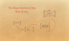 The major battles of the war of 1812