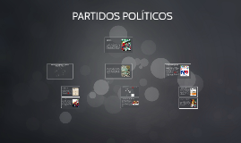 Copy of  PARTIDOS POLÍTICOS DE COSTA RICA