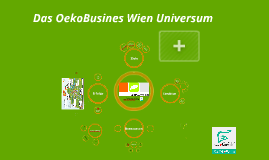 Copy of ÖkoBusinessPlan Wien