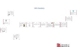 NHS Dentistry Timeline