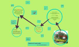 Copy of ¿Cómo articular el MECI con las actividades diarias de la In