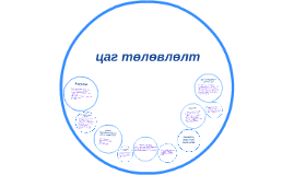 Copy of цаг төлөвлөлт