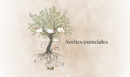 Copy of Aceites esenciales
