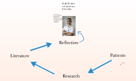 Portfolio presentation PPRD 2010-2011