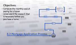 8.3 Mortgage Application Process