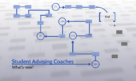 Student Advising Coaches