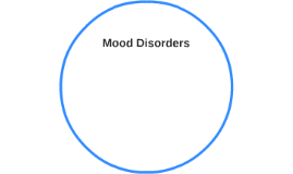 Copy of Mood Disorders