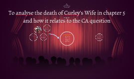 Copy of OMAM - The Death of Curley's Wife