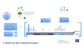A Method for Old Testament Exegesis - Pentateuch version