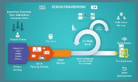 Copy of Scrum presentation