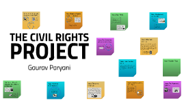 The Civil Rights Project