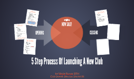5 Step Process Of Launching A New Club