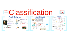Copy of AP Bio- Evolution 5:  Classification
