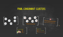 FINAL CONSONANT CLUSTERS (AP2)