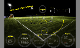 Copy of Skills and Techniques of Football