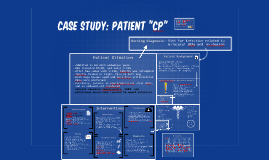 """Case Study: patient """"Cp"""""""