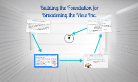 Broadening the View Inc.