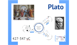 Inleiding Plato