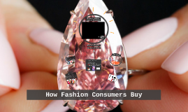 How Fashion Consumers Buy