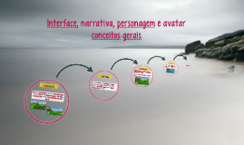 Interface, narrativa, personagem e avatar